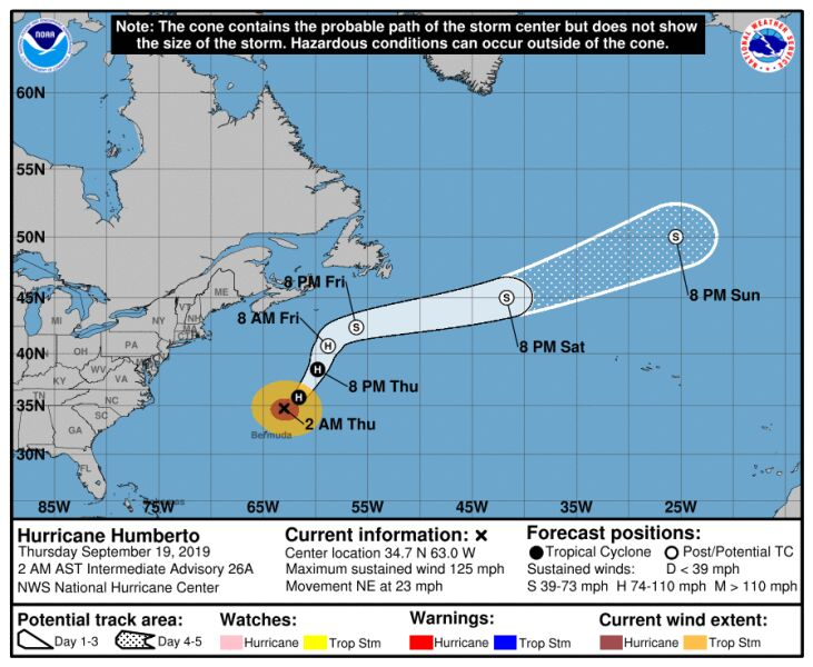 Prognozowana trasa huraganu Humberto (NHC)